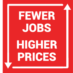 Fewer Jobs Higher Prices